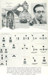 Saludos del Ejército Popular con armas y sin ellas con el puño cerrado. Cuadro de divisas militares.